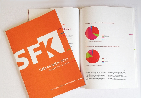 Data en feiten 2012