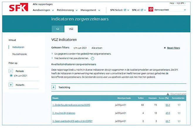 Rapportage Indicatoren zorgverzekeraars nu inclusief VGZ-indicatoren