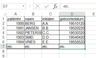Voorbeeld van een bronbestand voor het inladen van patiëntgegevens in rapportages